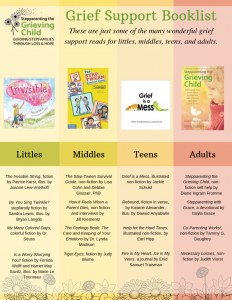 Grief support book recommendations from littles through adults.